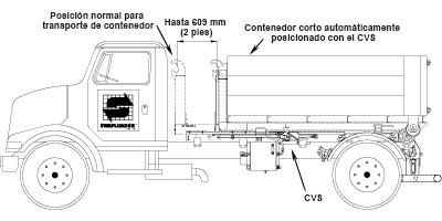 CVS website photo drawing SP